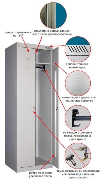 Шкаф для одежды металлический стандартный ШРК 22-800