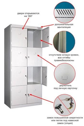Шкаф для сумок и личных вещей металлический 4-х дверный ШРК 28-800