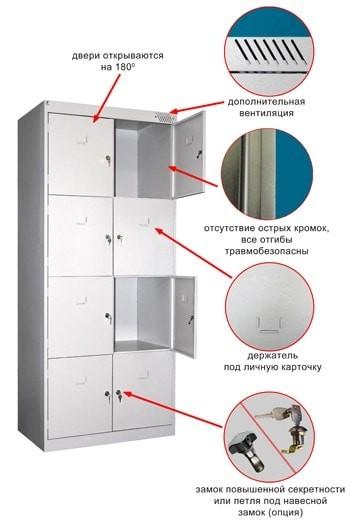 Шкаф для сумок и личных вещей металлический 4-х дверный ШРК 28-600