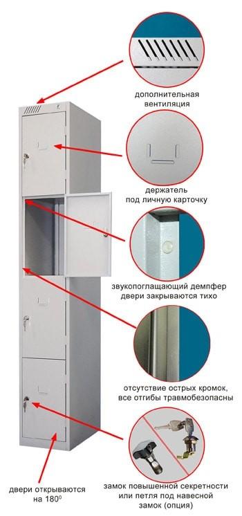 Модульный металлический шкаф для хранения личных вещей и сумок 4-х дверный ШРС 14-300