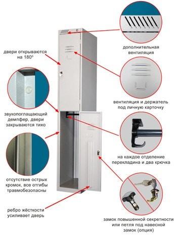 Модульный металлический шкаф для одежды 2-х дверный ШРС 12-300