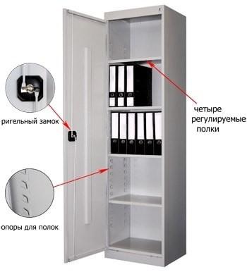 Архивный металлический шкаф ШХА-50(40)