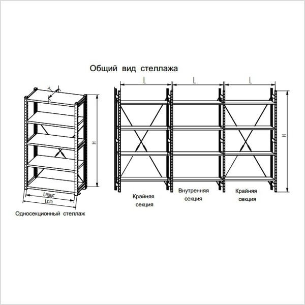 Металлические универсальные полочные стеллажи СК/СКУ